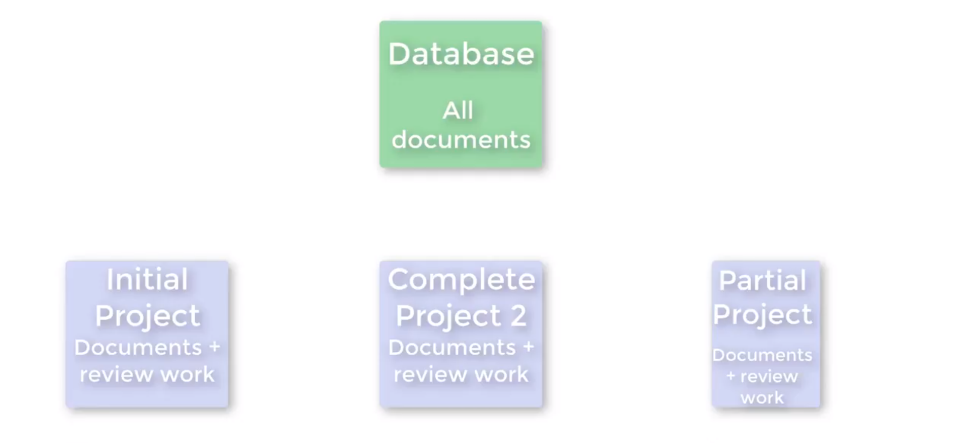 database_projects_diagram.png